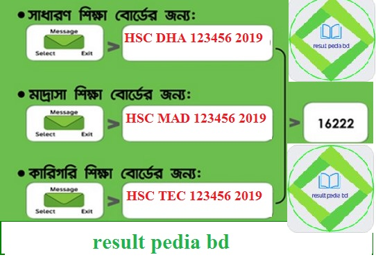HSC result 2019-www educationboardresults gov bd - result
