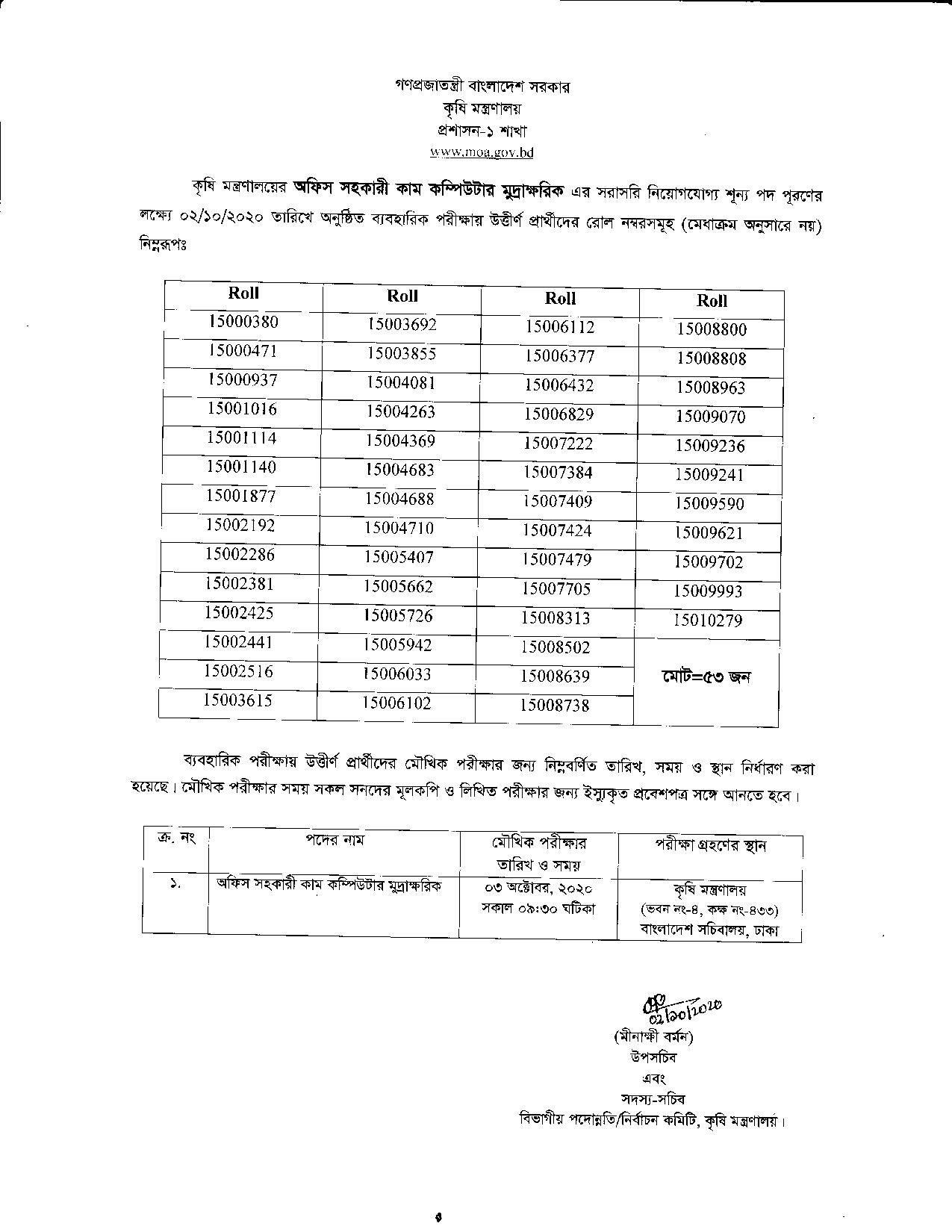 Ministry of Agriculture (MOA) practical exam result 2020