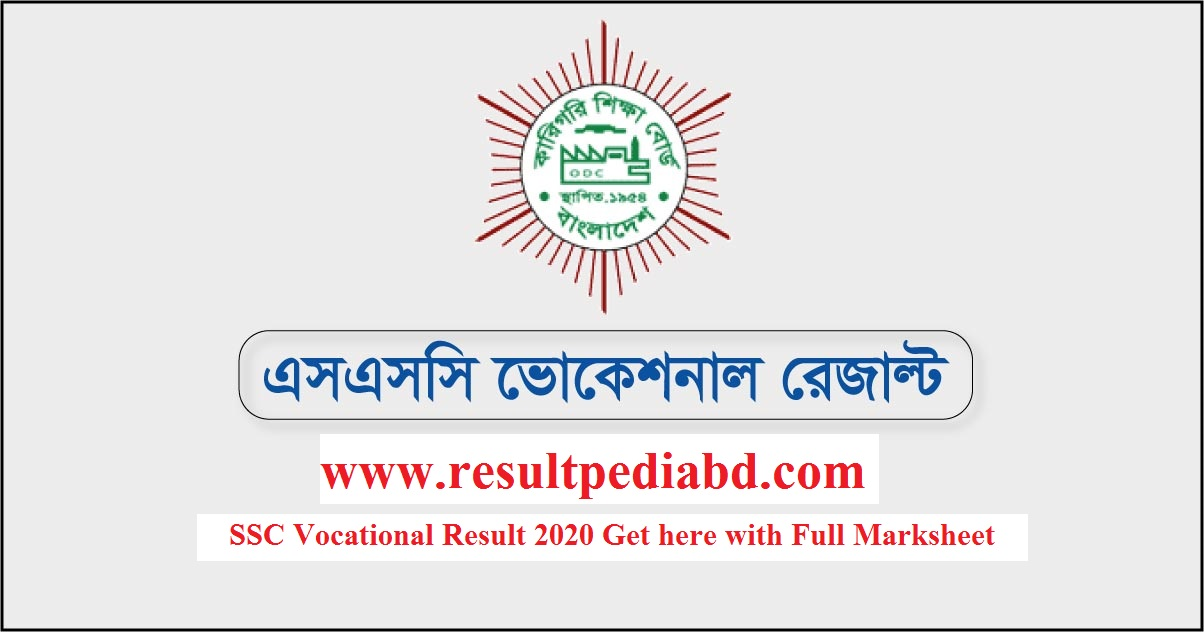SSC Vocational Exam Result 2020 (Technical Education Board)