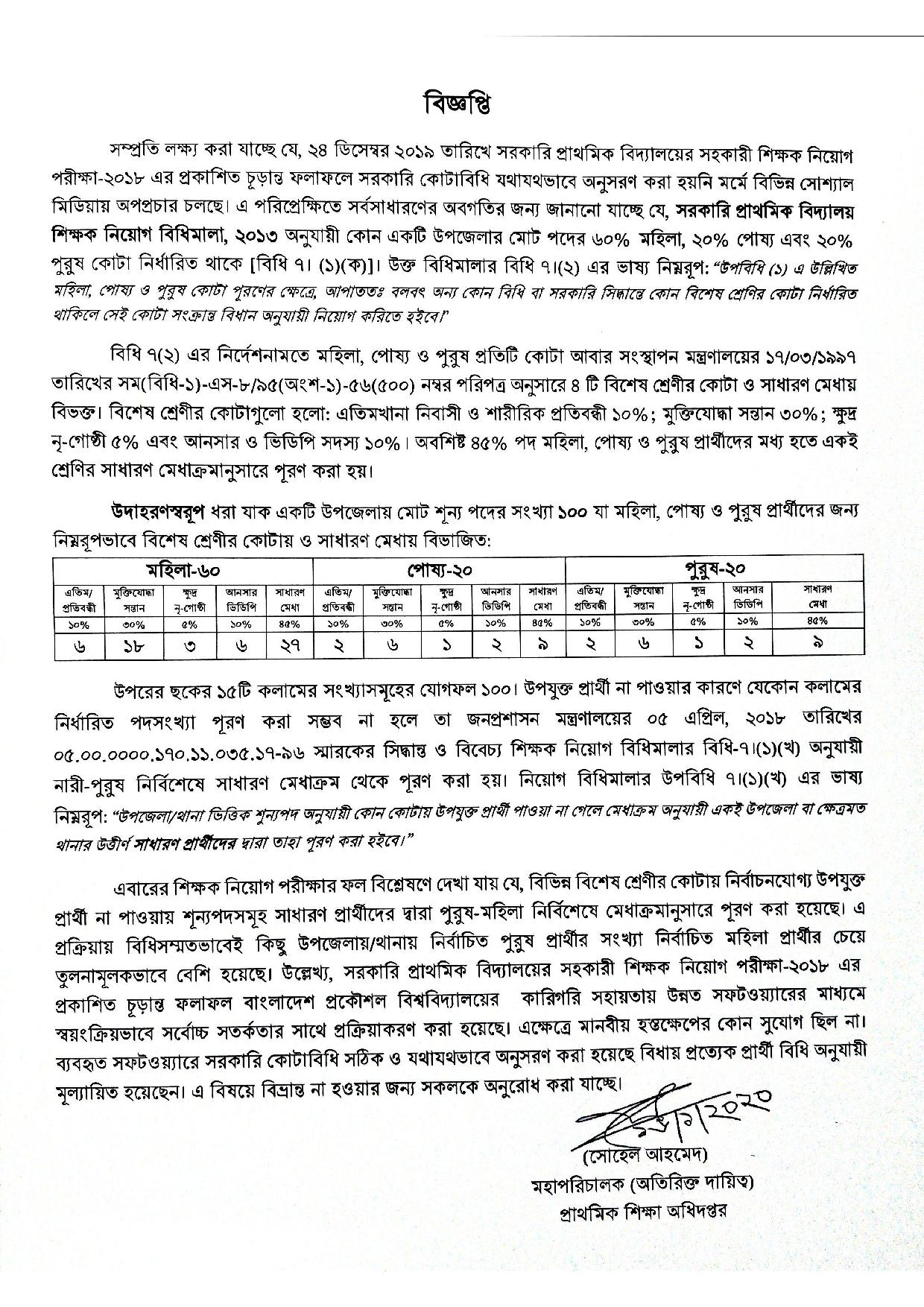 DPE issued a notice for explaining the quota 2020