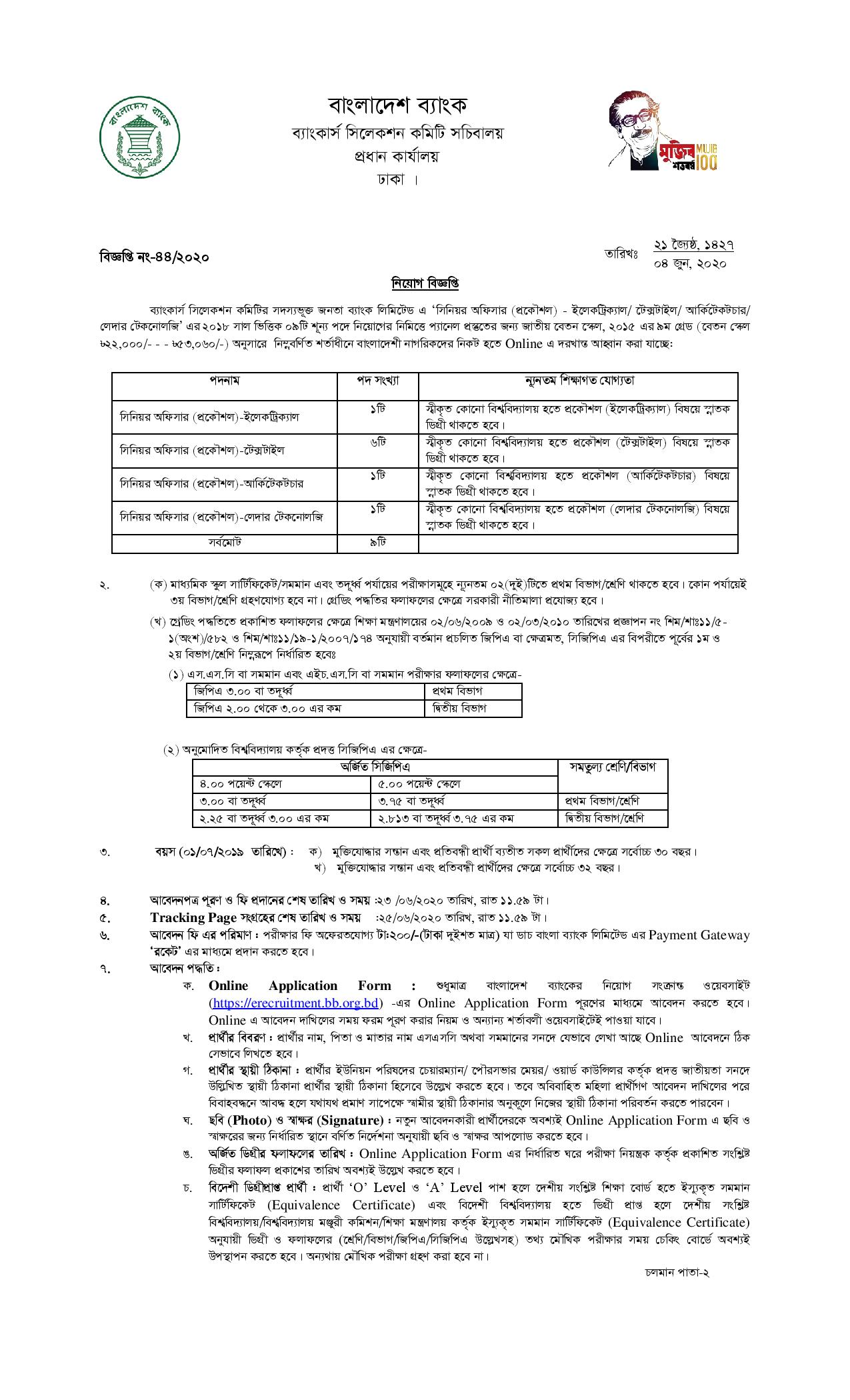 Janata Bank Limited job circular 2020