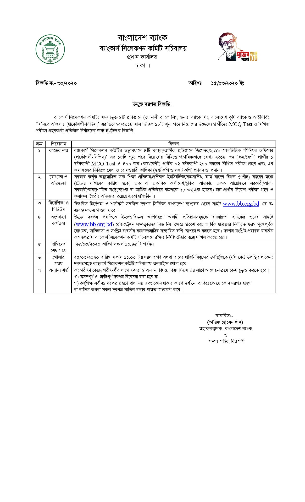 Combined 4 Bank MCQ exam E-Tender Notice 2020