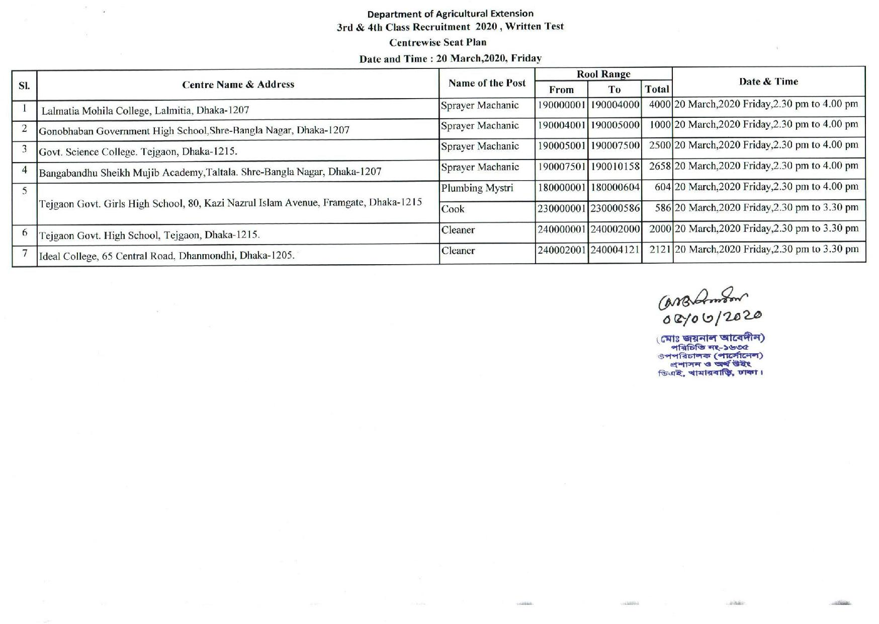 DAE Exam date Seat plan and Admit Card 2020