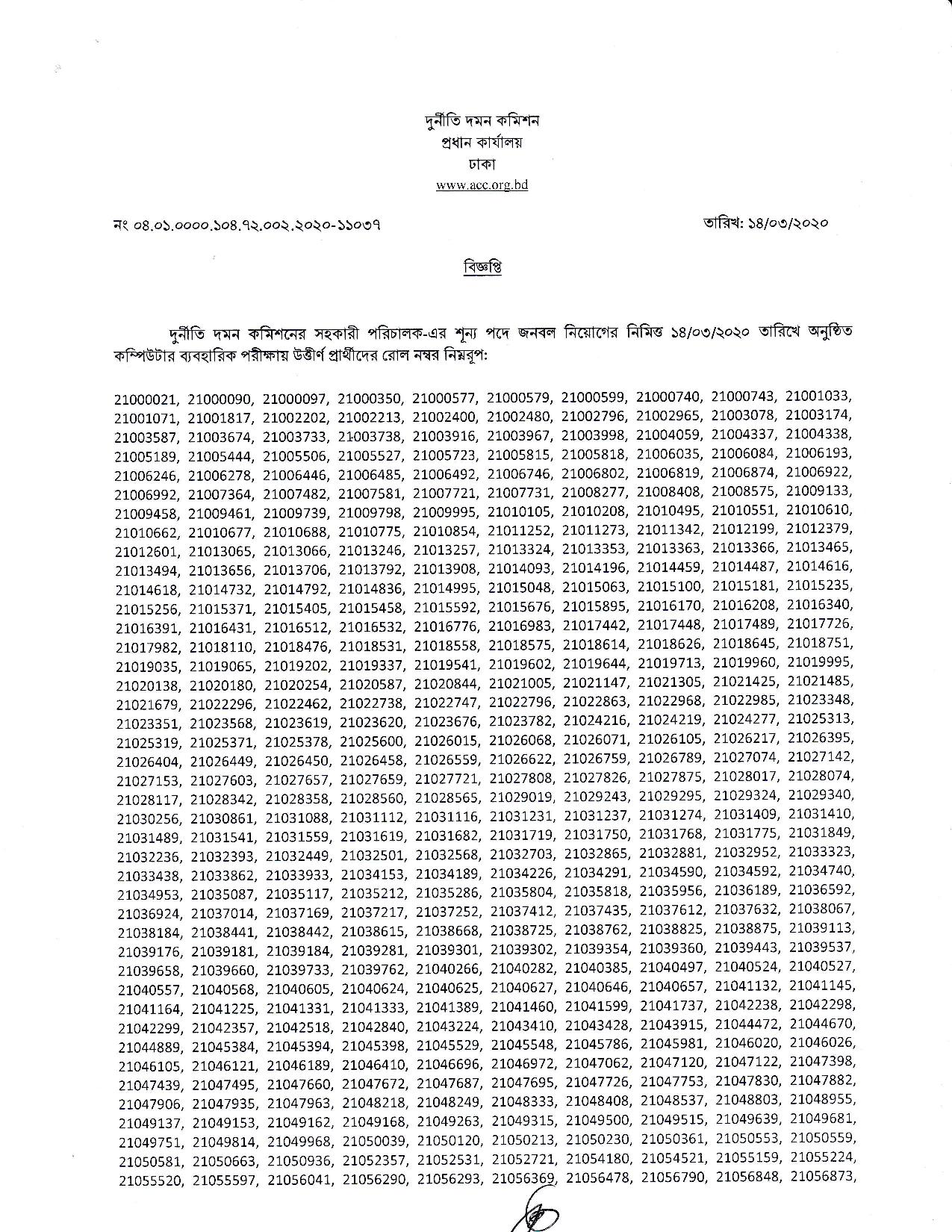 ACC Practical Exam result 2020   Assistant Director