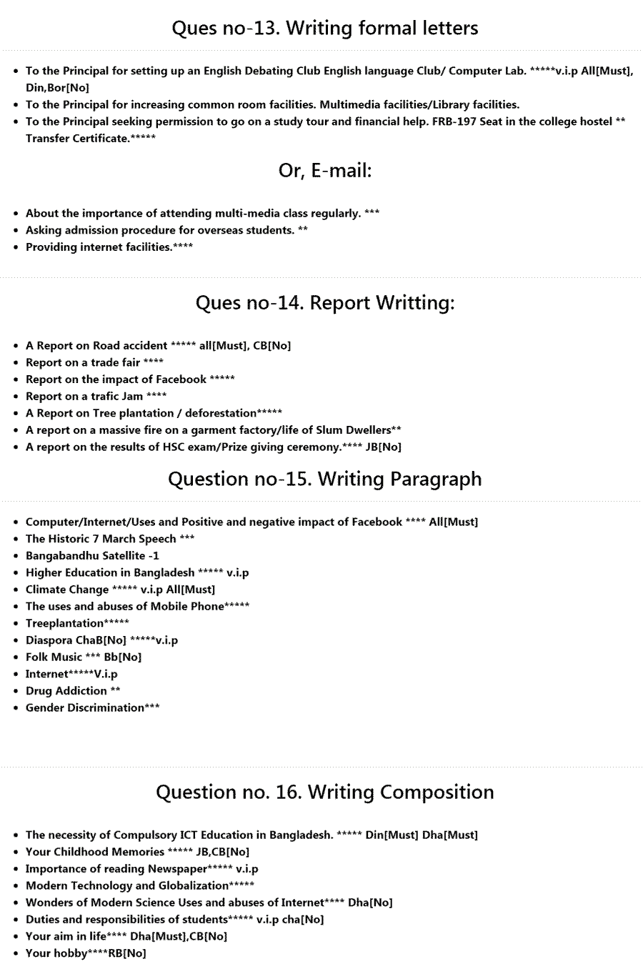HSC English Subject Final Suggestion 2020