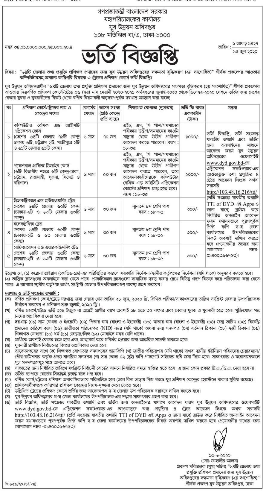 Department of Youth Development Technical Course Admission 2020