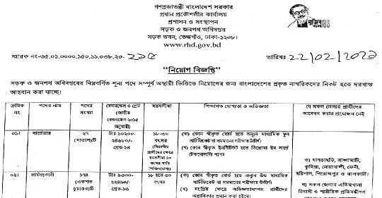 Roads and Highways Department Job circular 2021