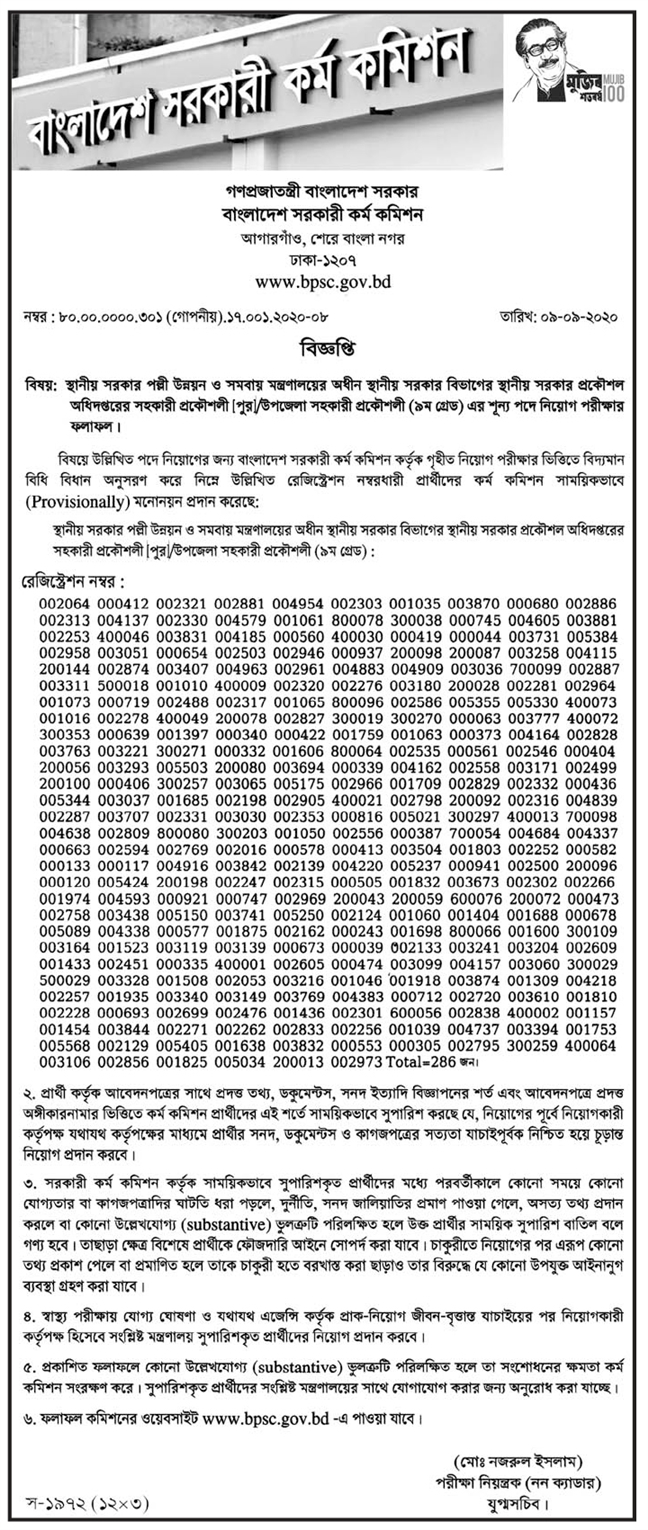 LGRD Job exam result 2020, Ministry of Local Government, Rural Development and Co-operatives Exam result 2020, LGRD written exam result 2020, BPSC published LGRD exam result 2020