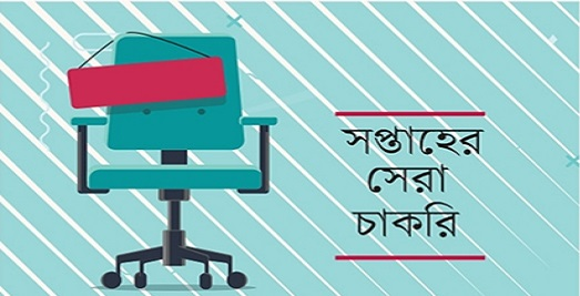 Recent Private Company all Job circular 2020