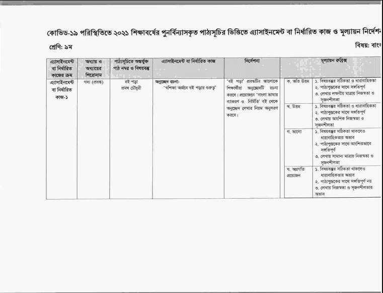 Class 9 First Week Bangla Assignment Question with Answer 2021
