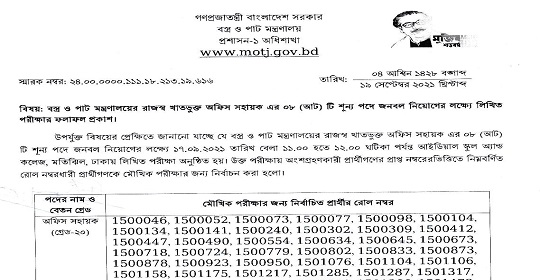 Ministry of Textiles & Jute Exam Result 2021