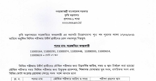Ministry of Agriculture Exam Result 2021